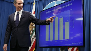 Newson says coronovirus drastically cuts California schools and health care
