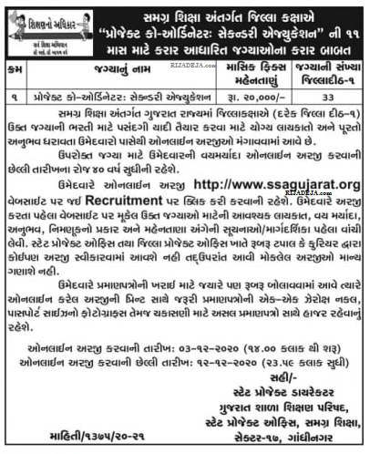 Samagra Shiksha (SSA) Gujarat Project Coordinator Recruitment 2020