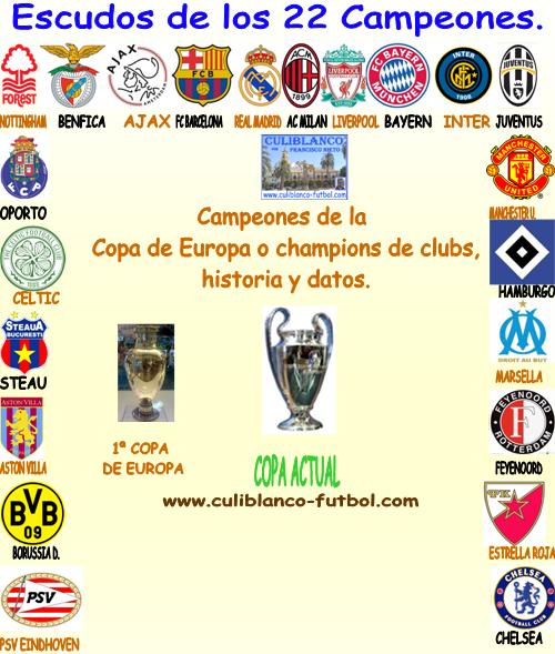 Culiblanco Por Francisco Nieto Campeones De La Champions League O Copa De Europa De Fútbol Historia Y Datos