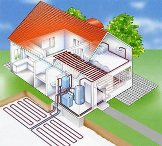 Instalación geotérmica en el hogar