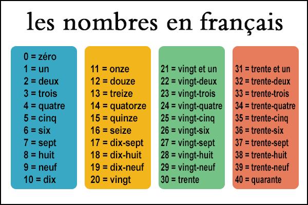 الارقام بالفرنسية
