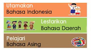 bahasa indonesia daerah dan asing