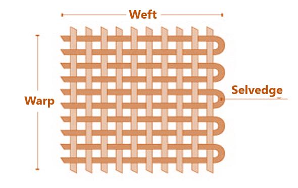 Fabric production technique: Weaving