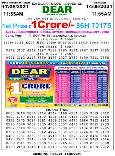 Lottery Sambad Result 14.06.2021 Today On 11:55 AM Morning Result