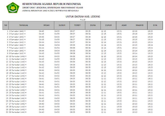 Jadwal Imsakiyah Ramadhan 1442 H Kabupaten Lebong, Provinsi Bengkulu