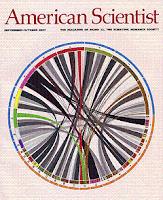 Scopus Multidisciplinary journals