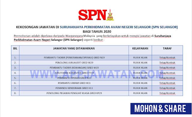 Suruhanjaya Perkhidmatan Avam Negeri Selangor (SPN Selangor).