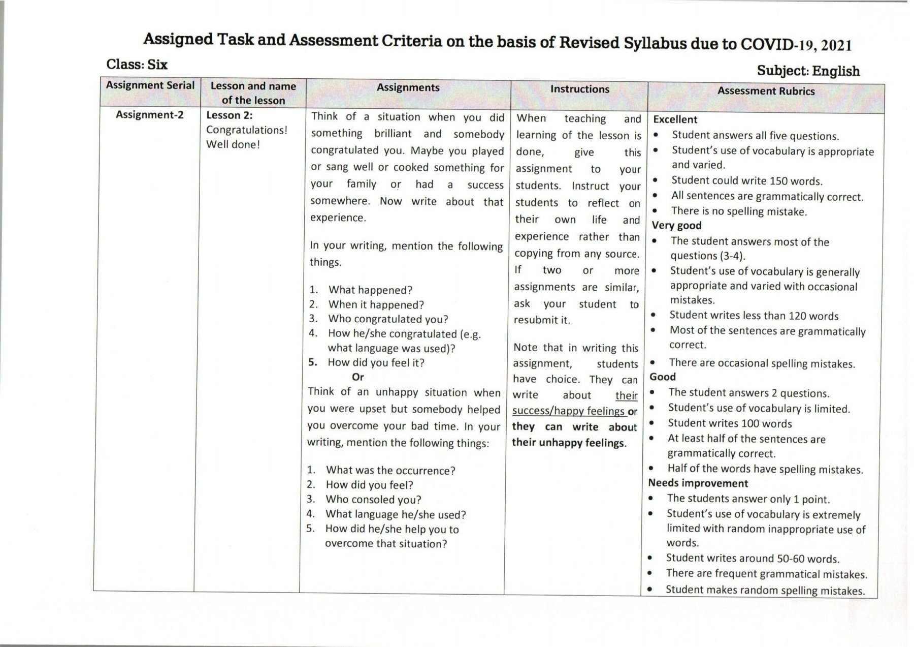 ষষ্ঠ-৬ষ্ট শ্রেণির ৬ষ্ট সপ্তাহের এসাইনমেন্ট সমাধান ও উত্তর ২০২১   Class 6/Six 6 Week Assignment Answer 2021 (All Subject)