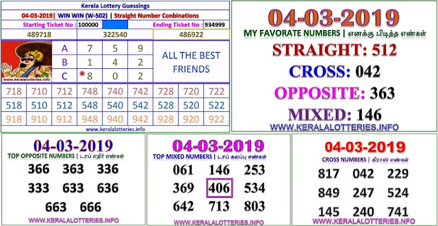 Win Win W-502 Kerala lottery abc guessing by keralalotteries.info