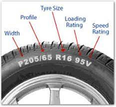 Tyre Code explanation