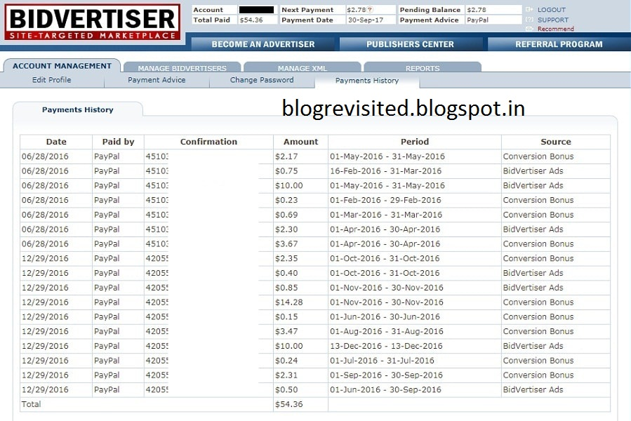 Bidvertiser Earning Report and Payment Proof