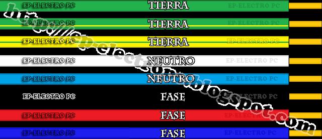 Normas: Colores de los cables eléctricos en las instalaciones eléctricas.