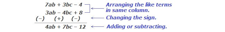 Example 3: Subtraction by vertical arrangement
