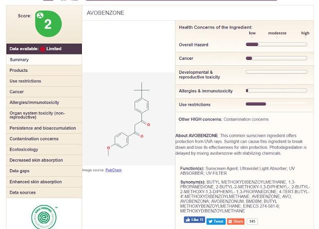 Kimyasal Güneş Koruyucu Filtreler ve FDA Araştırması