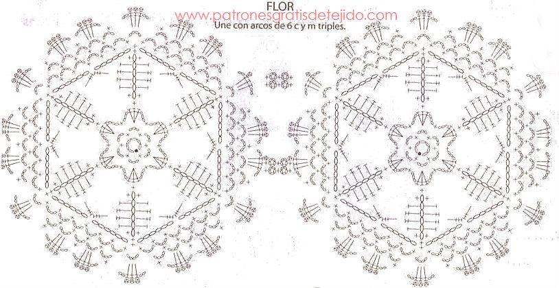 Blusón con flores de ida y vuelta / tutorial y patrones crochet ...