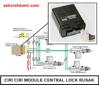 ciri ciri modul central lock rusak