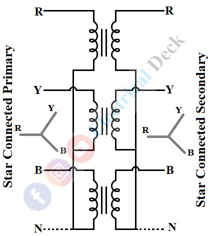 Three-Phase Transformer Winding Connections
