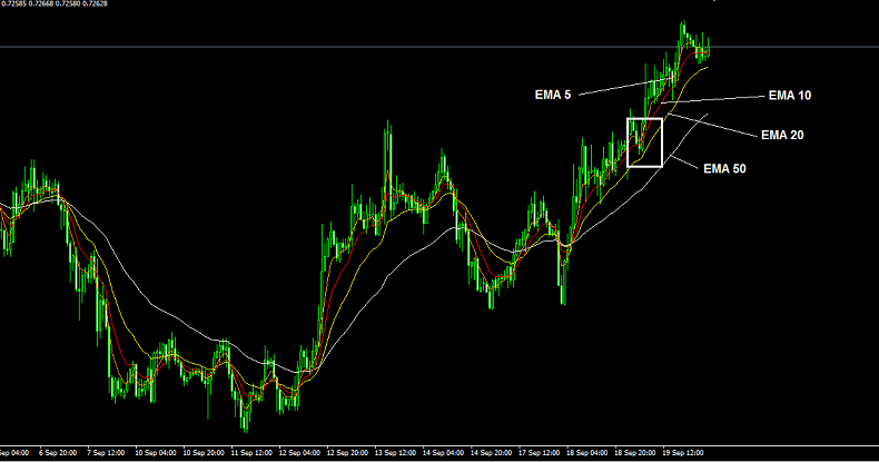 STRATEGI TRADING FOREX LONDON BREAKOUT