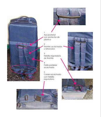 vista posterior mochila porta tallimetro caracteristicas diagrama