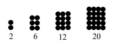 Gambar Pola Bilangan Persegi Panjang