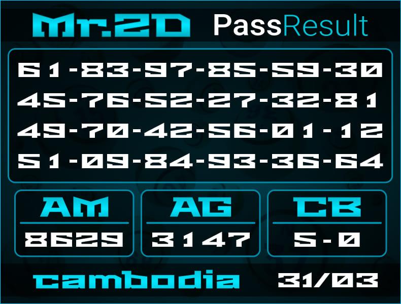 Prediksi Mr.2D | PassResult - Rabu, 31 Maret 2021 - Prediksi Togel Cambodia