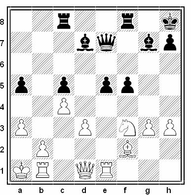 Posición de la partida de ajedrez Daudzvardis - Roze (Letonia, 1982)