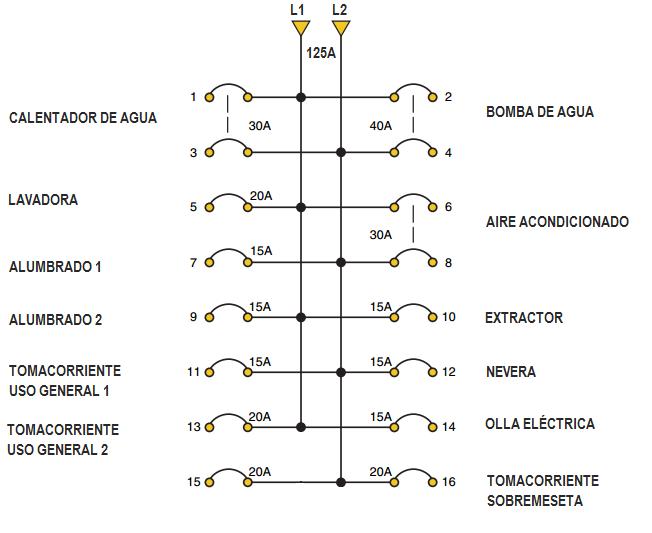 Diagrama de conexión de circuitos derivados
