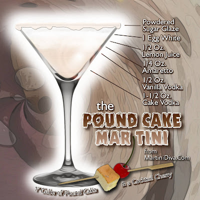 Ingredients for a Pound Cake Martini