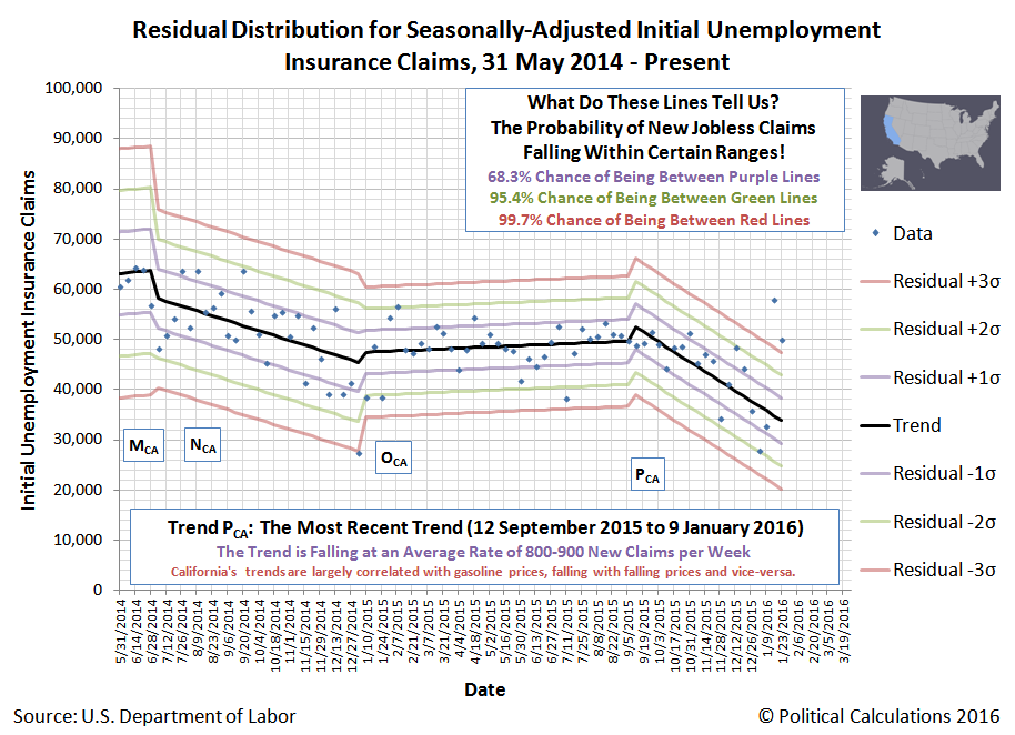 Residual Distribution of Seasonally-Adjusted Initial Unemployment Insurance Claims Filed Each Week, 31 May 2014 through 23 January 2016