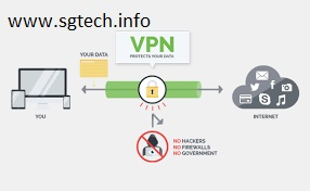 WHAT IS VPN SERVICES? HOW IS IT WORKS?    GovtExam.Net