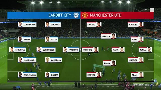 Replay Gol Cardiff 1 - 5  Manchester Utd 23 Desember 2018