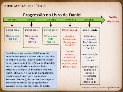 sda bible commentary vol 4 pdf