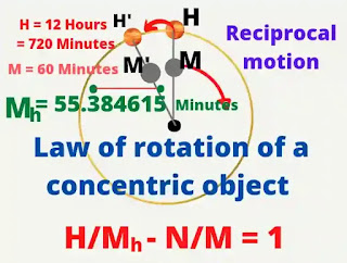 Reciprocal motion