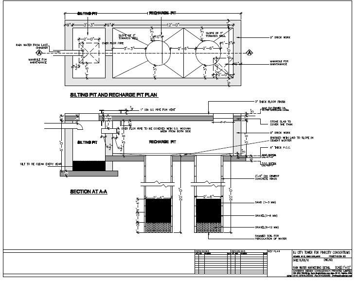 Sanidhya Design: Rain water harvesting detail for K J City