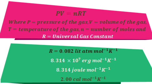 Ideal gas equation related questions answer