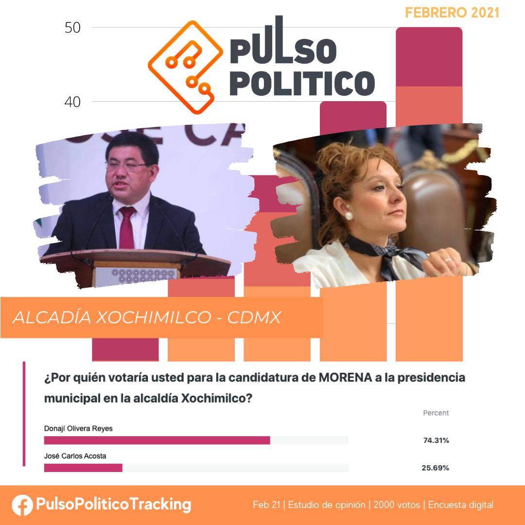 Xochimilco aspirantes MORENA