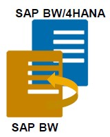 SAP HANA Tutoria and Materials, SAP HANA Guides, SAP HANA Learning, SAP HANA Study Materials