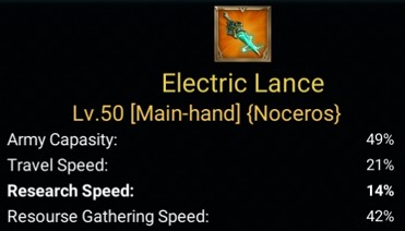 Gear Electric Lance untuk peningkat laju riset