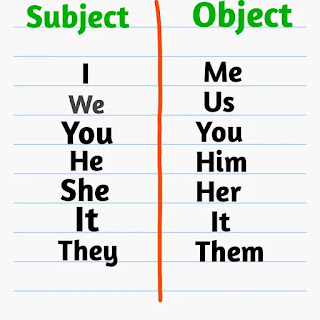 Subject to Object form, subject and Object
