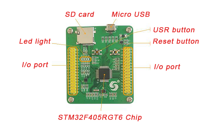 The Official Blog of www ICStation com: Hot Sale!!! STM32F4