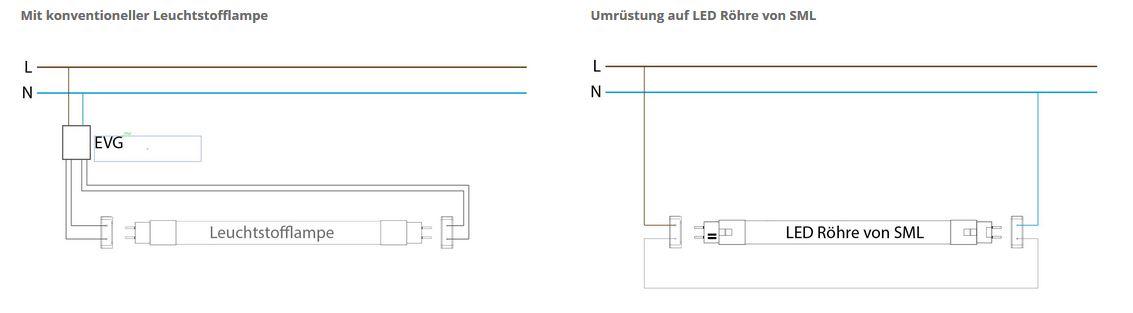 sml led leuchten smart mit led umr stung t8. Black Bedroom Furniture Sets. Home Design Ideas