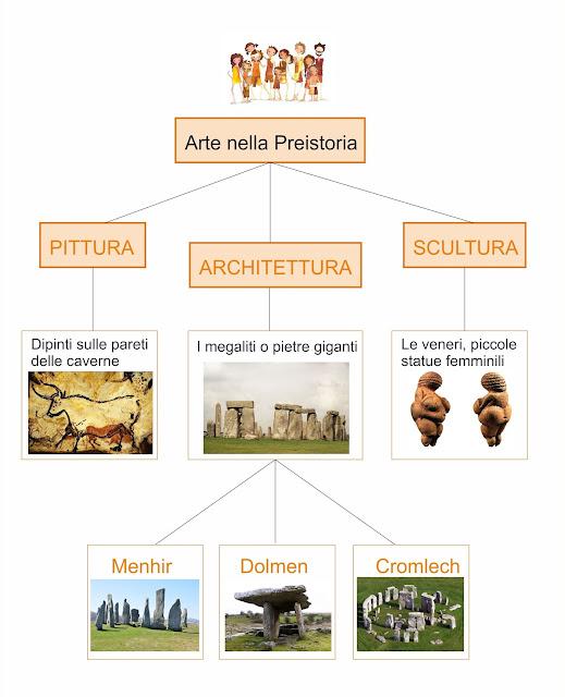 preistoria e bambini mappe