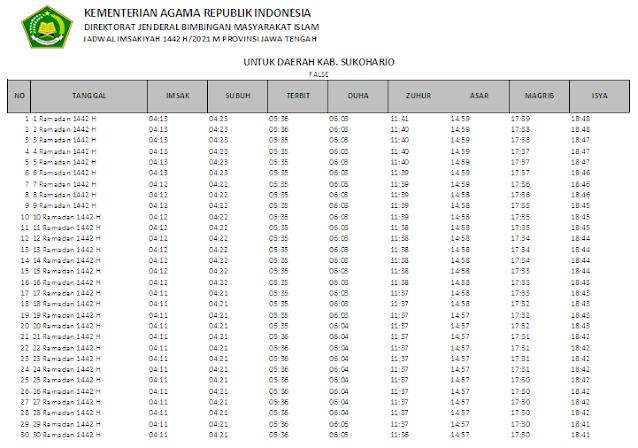 Jadwal Imsakiyah Ramadhan 1442 H Kabupaten Sukoharjo, Provinsi Jawa Tengah