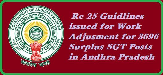RC 25.Dt.1.1.16 Work Adjustment of 3696 surplus SGT teachers in Andhra Pradesh Guidlines issued for work adjustment in AP for 3696 surplus SGTs . Orders Issused to DEOs http://www.tsteachers.in/2016/01/ap-rc-25-work-adjustment-guidlines-for-surplus-sgt-in-andhra-pradesh.html