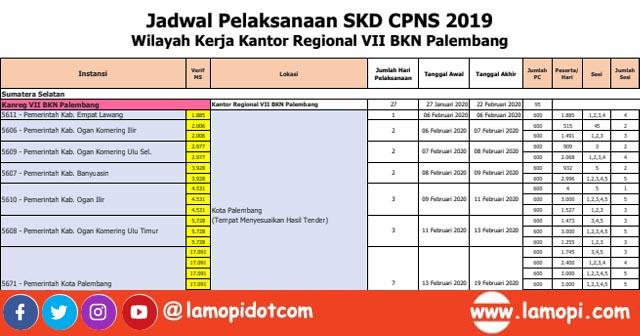 Jadwal & Lokasi SKD Semua Provinsi/Kabupaten KANREG VII BKN Palembang