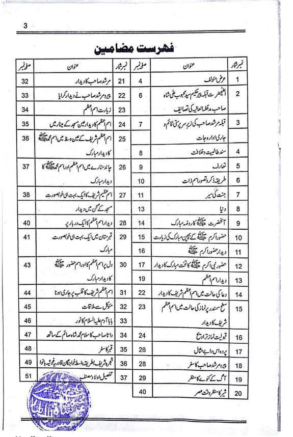 Tajalliyaat By Akeem Peer Sufi Muhammad Qadri Urdu book free download.