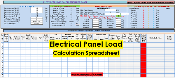 Download Electrical Panel Load Calculation Spreadsheet xls