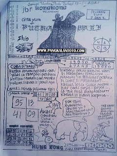 Syair HK JBR Putra Bali