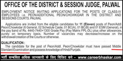 District Court - Peon & Chowkidar Recruitment 2020, District Court Palwal Recruitment 2020, Palwal Recruitment 2020, Peon & Chowkidar Recruitment 2020