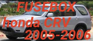 fuse box  HONDA CRV 2005-2006